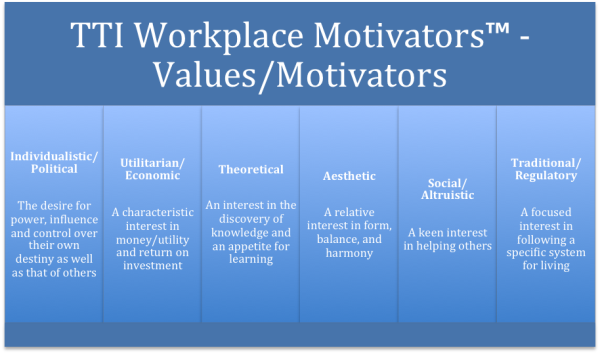 motivation individual behavior 3 motivation and behavioral change getting people to develop and maintain healthier patterns of living involves the issue of motivation: how do you get people to perform and maintain behaviors that are in their own best interests but that can be bothersome or difficult to do, such as eating properly, exercising, moderating bad habits, and.